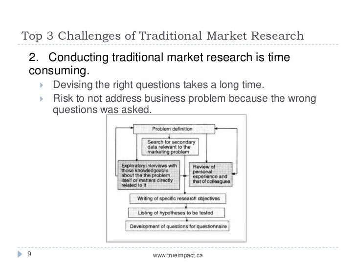 market research overview The 10 biggest challenges in the market research industry according to the most recent grit study a nice summary of the problems related to market research today.