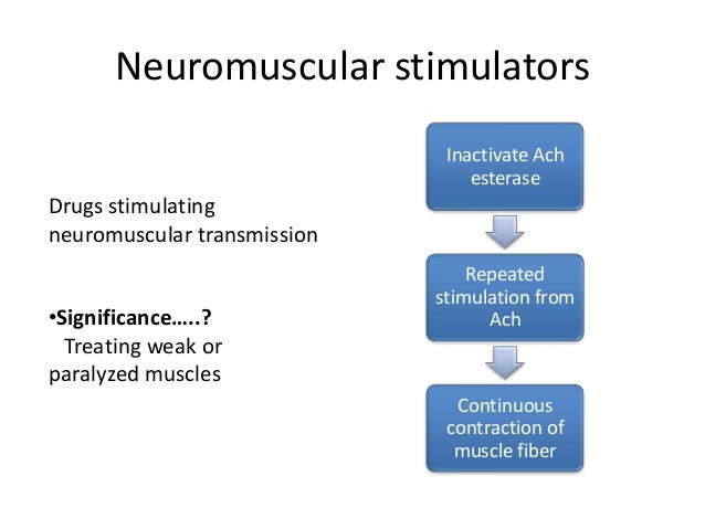 Neuromuscular stimulators Inactivate Ach esterase  Drugs stimulating neuromuscular transmission •Significance…..? Treating...