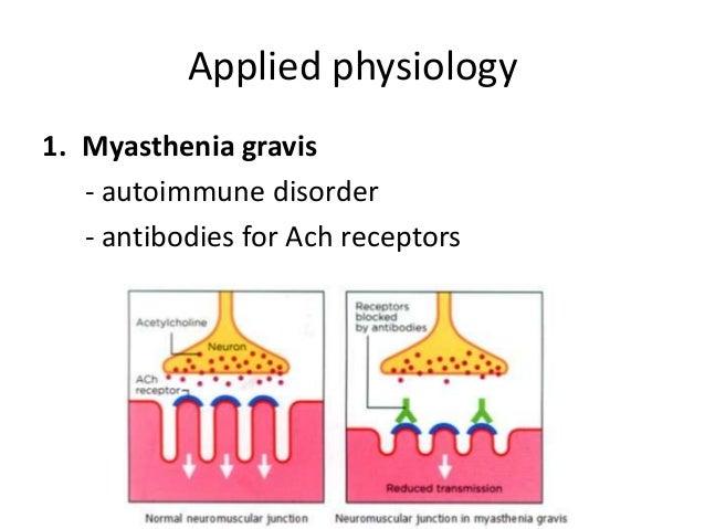 Applied physiology 1. Myasthenia gravis - autoimmune disorder - antibodies for Ach receptors