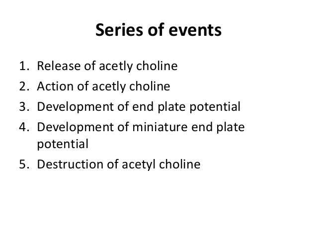 Series of events 1. 2. 3. 4.  Release of acetly choline Action of acetly choline Development of end plate potential Develo...