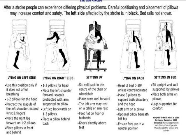 Rehabilitation Of Neurological Patients