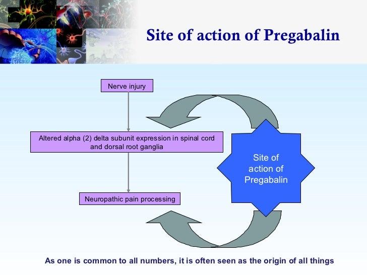 does pregabalin help neuropathic pain