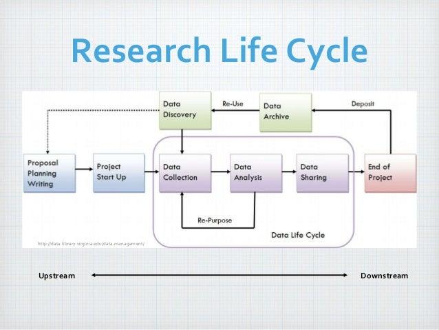 Harvard case study method of learning