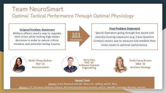 Team NeuroSmart Optimal Tactical Performance Through Optimal Physiology Original Problem Statement Military officers need ...