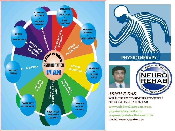 ASISH K DAS WELLNESS RX PHYSIOTHERAPY CENTRE NEURO REHABILITATION UNIT www.akdwellnessrx.com [email_address] [email_addres...