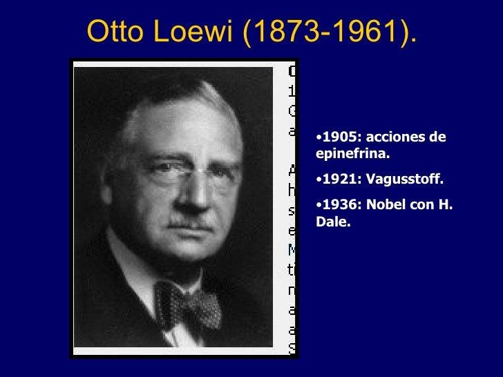 Otto Loewi (1873-1961). <ul><li>1905: acciones de epinefrina. </li></ul><ul><li>1921: Vagusstoff. </li></ul><ul><li>1936: ...