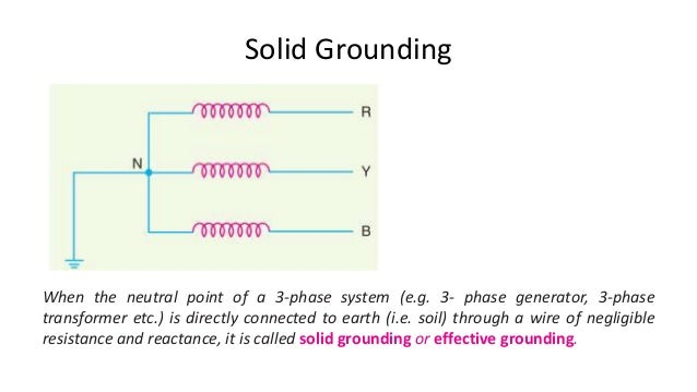 Neutral grounding 17 advantages of solid grounding greentooth Gallery