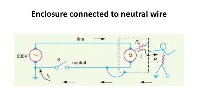 enclosure connected to neutral wire