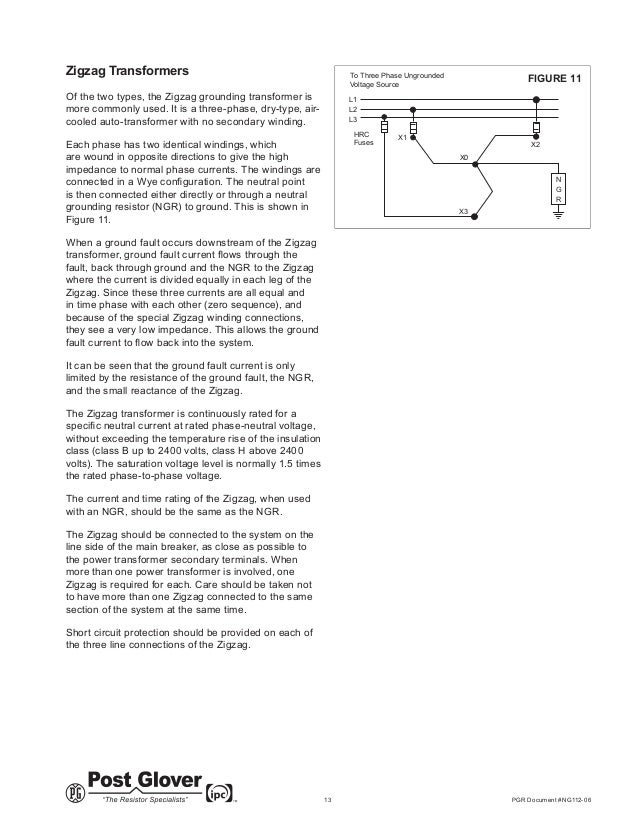 high resistance grounding diagram intentional grounding diagram elsavadorla