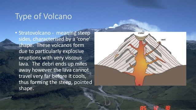 Research on types of volcanoes