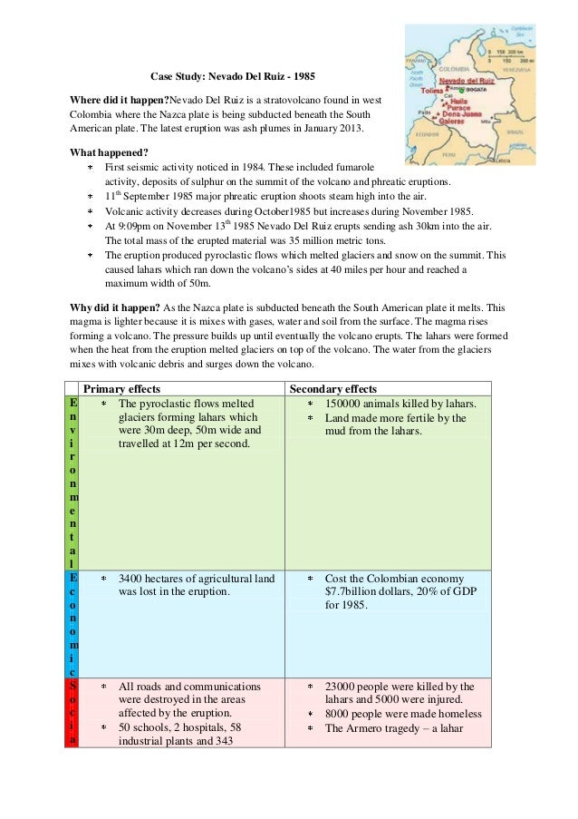 cause and effect essay about volcanoes Writing a cause and effect essay on volcanoes: tips & tricks if you are given an assignment of writing a cause-and-effect essay about volcanoes.