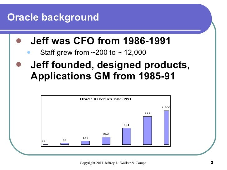 Never before-disclosed oracle planning techniques by Jeff Walker Slide 2