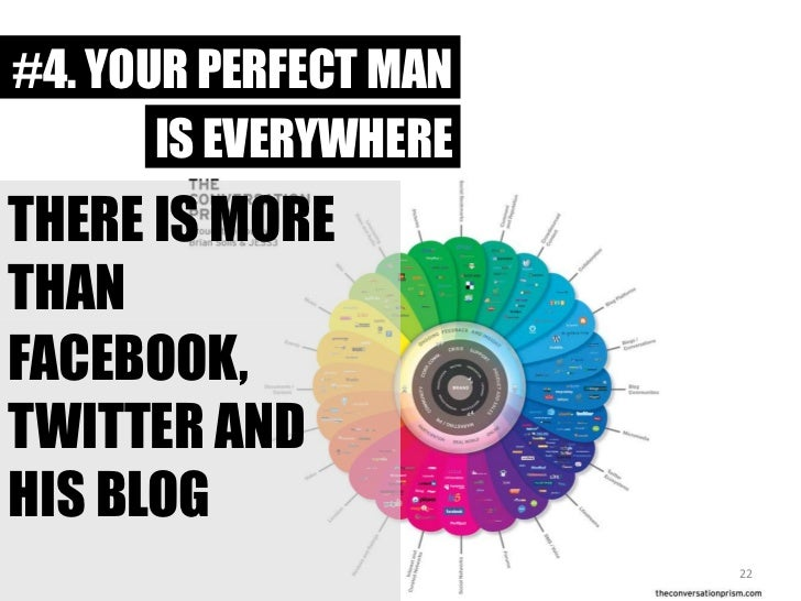 #4. YOUR PERFECT MAN<br />IS EVERYWHERE<br />THERE IS MORE THAN <br />FACEBOOK, TWITTER AND HIS BLOG<br />22<br />