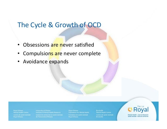 never just right solving the puzzle of obsessive compulsive disorder pregnancy cycle diagram compulsions; 15 the cycle & growth of ocd