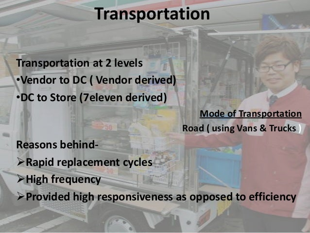 convenience store supply chain can be responsive what are some risks in each case What are some different ways that a convenience store supply chain can be responsive what are some risks in each case as responsiveness increases.