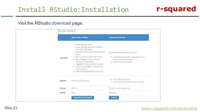 R Programming: First Steps