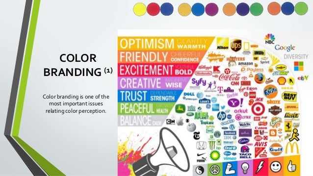 Color Theory application of color theory in marketing