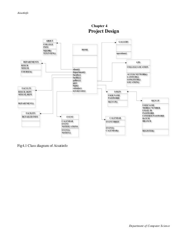 Android college application project report 17 ccuart Images