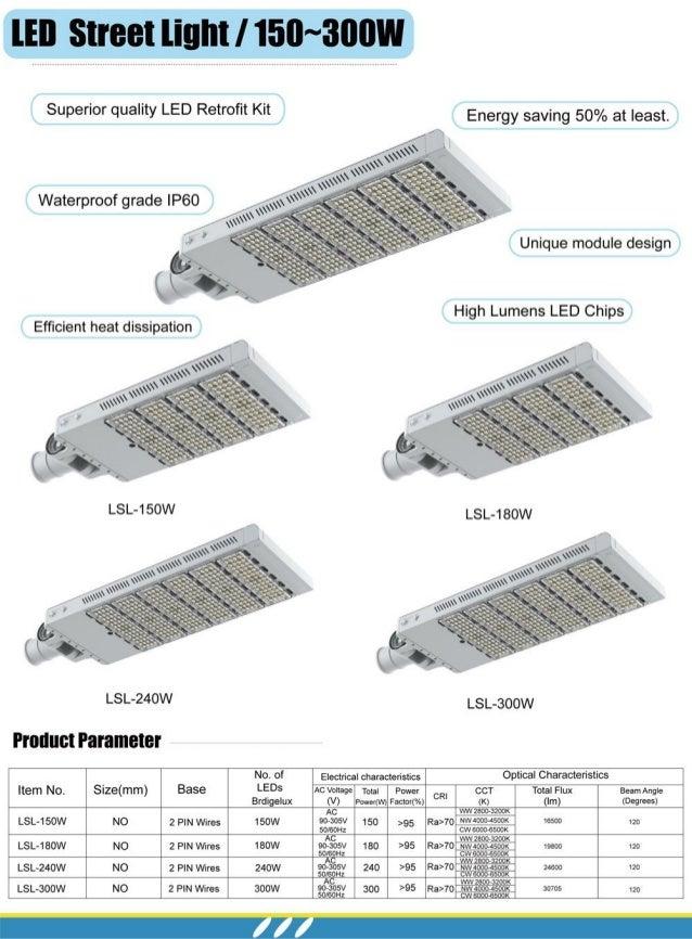 LED Product
