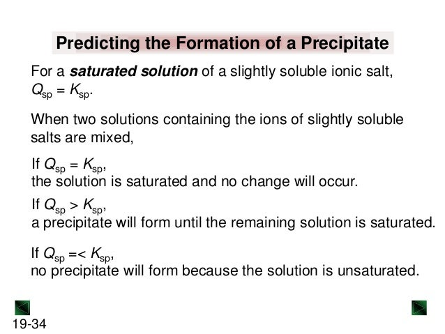 how to change the initian concentration of a solution
