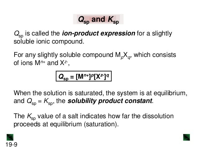 relationship between solubility constant and molar