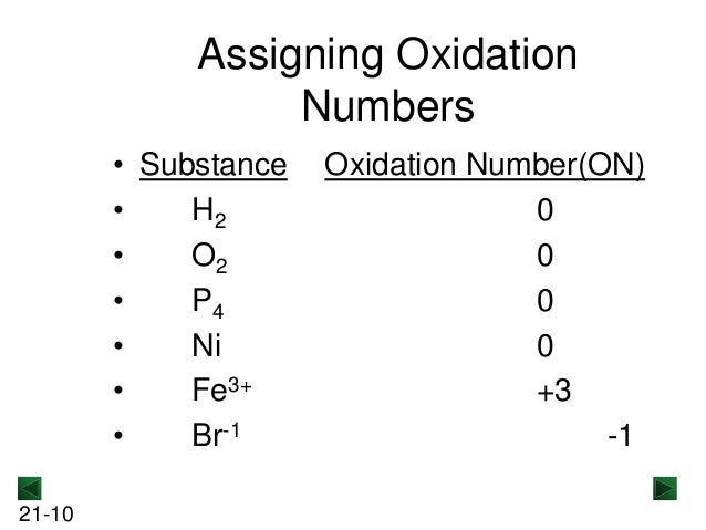 assigning oxidation number An oxidation number is a positive or negative number assigned to an atom  according to a set of rules redox reactions can be balanced by the use of  oxidation.