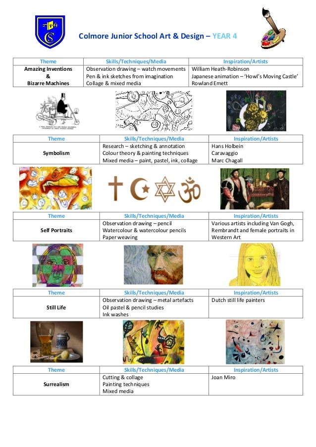 Creative Curriculum Study Starters Free Download