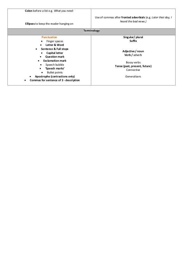 new curriculum scheme v1 4