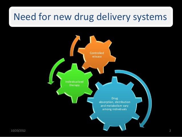 analysis of drug delivery systems The market for needle-free drug delivery systems the market for needle-free drug delivery systems this report, needle-free drug delivery, details the types of drug delivery systems and - market research report and industry analysis - 10177699.