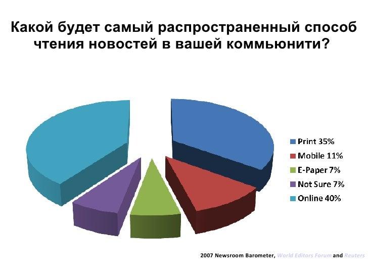 Какой будет самый распространенный способ чтения новостей в вашей коммьюнити?  2007 Newsroom Barometer,  World Editors For...