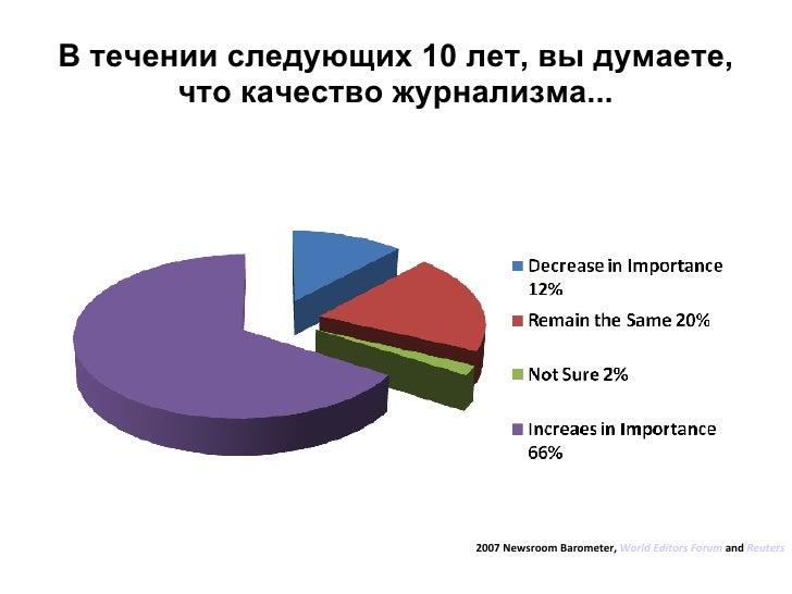 В течении следующих 10 лет, вы думаете, что качество журнализма... 2007 Newsroom Barometer,  World Editors Forum  and  Reu...