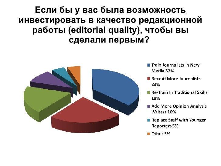Если бы у вас была возможность инвестировать в качество редакционной работы (editorial quality), чтобы вы сделали первым?