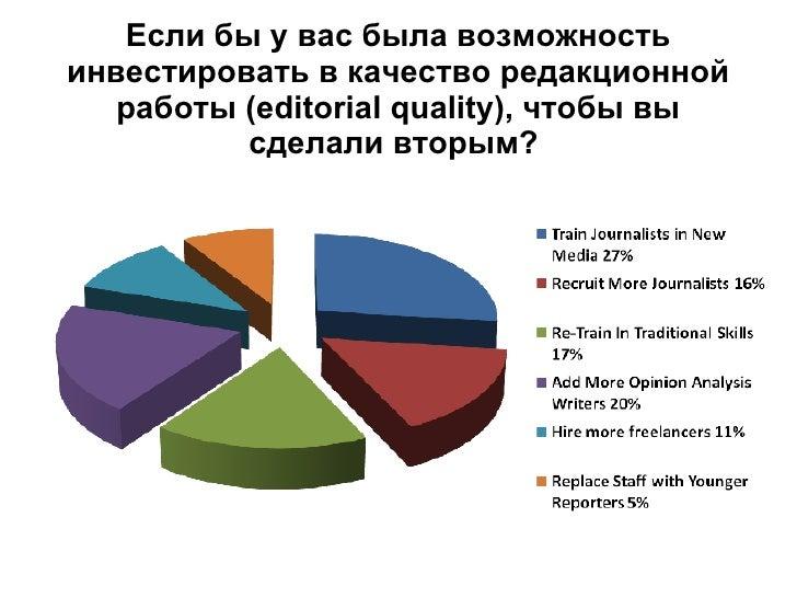 Если бы у вас была возможность инвестировать в качество редакционной работы (editorial quality), чтобы вы сделали вторым?