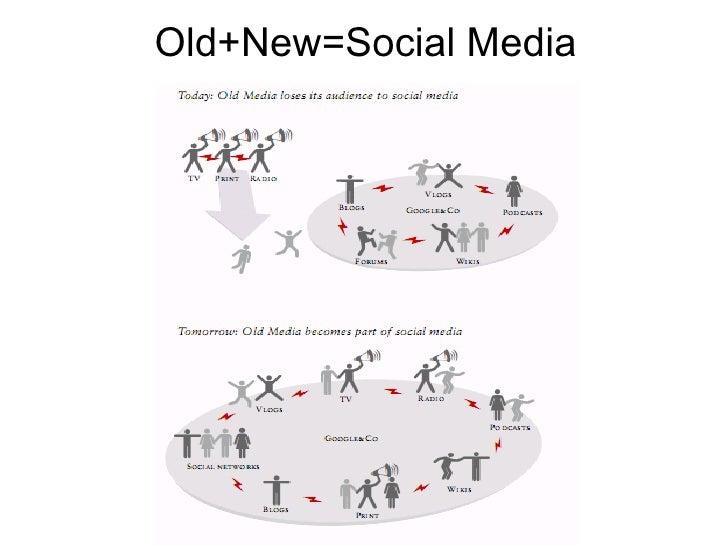 Old+New=Social Media
