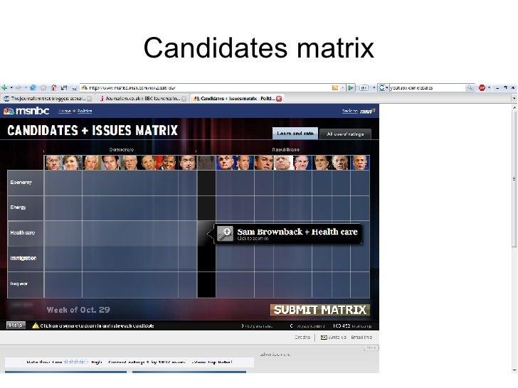 Candidates matrix