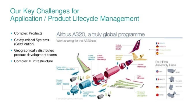 New Approaches To Alm Plm Cross Discipline Product Development