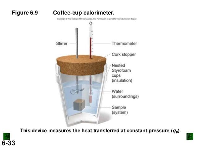 Ask an Expert: calorimetry