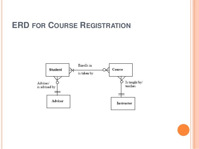 Entity relationship diagram erd for course enrollment 32 ccuart Choice Image