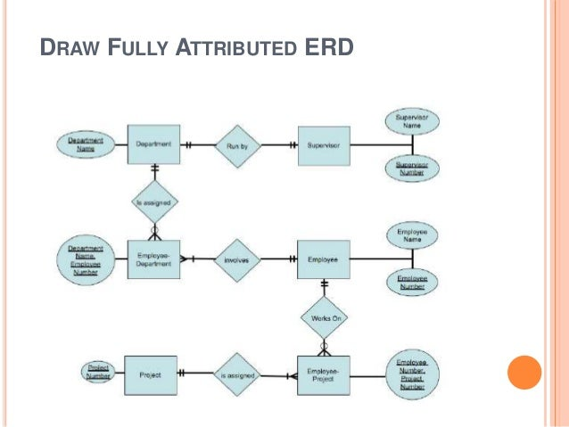 Entity relationship diagram 37 draw ccuart Gallery