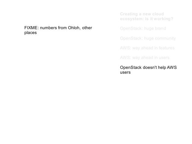 Creating a new cloud ecosystem: is it working? FIXME: numbers from Ohloh, other places  OpenStack: huge brand OpenStack: h...