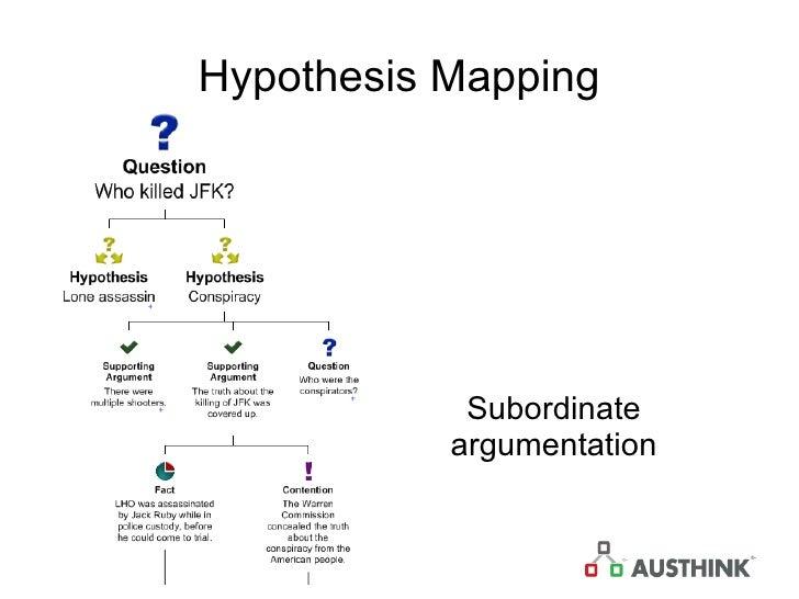 Hypothesis Mapping Subordinate argumentation