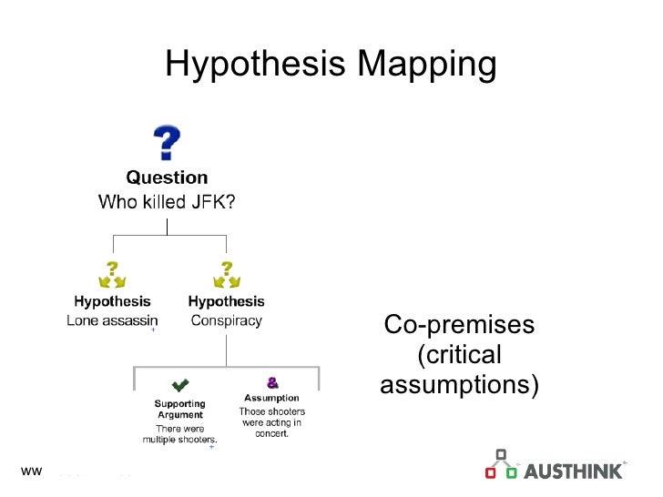 Hypothesis Mapping Co-premises (critical assumptions)
