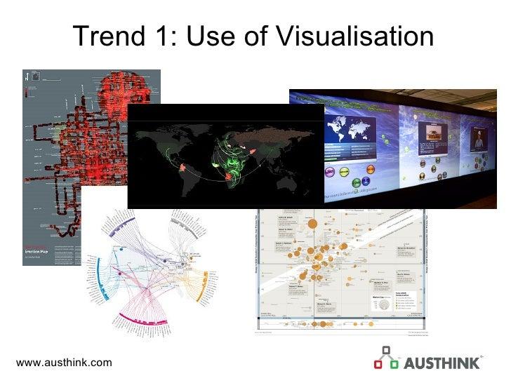 Trend 1: Use of Visualisation
