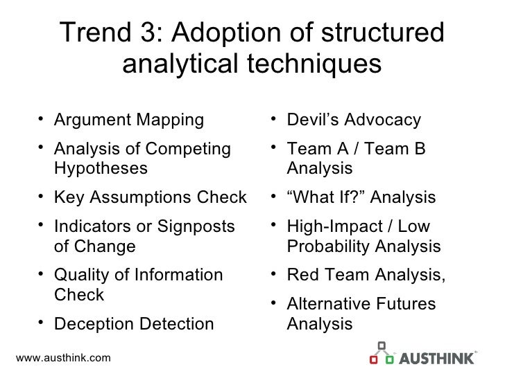 Trend 3: Adoption of structured analytical techniques <ul><li>Argument Mapping </li></ul><ul><li>Analysis of Competing Hyp...