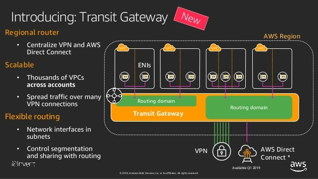 Share transit gateway