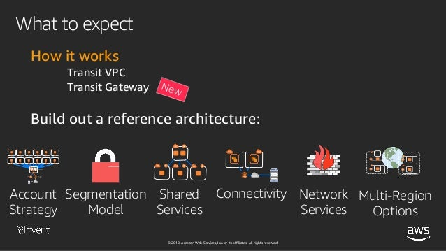 [NEW LAUNCH!] AWS Transit Gateway and Transit VPCs - Reference Architectures for Many VPCs (NET402) - AWS re:Invent 2018 Slide 3