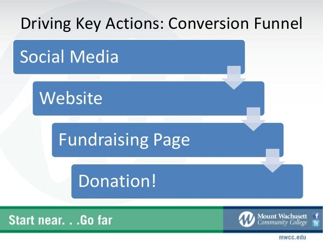 New Media Strategies For Nonprofit Outreach And Fundraising