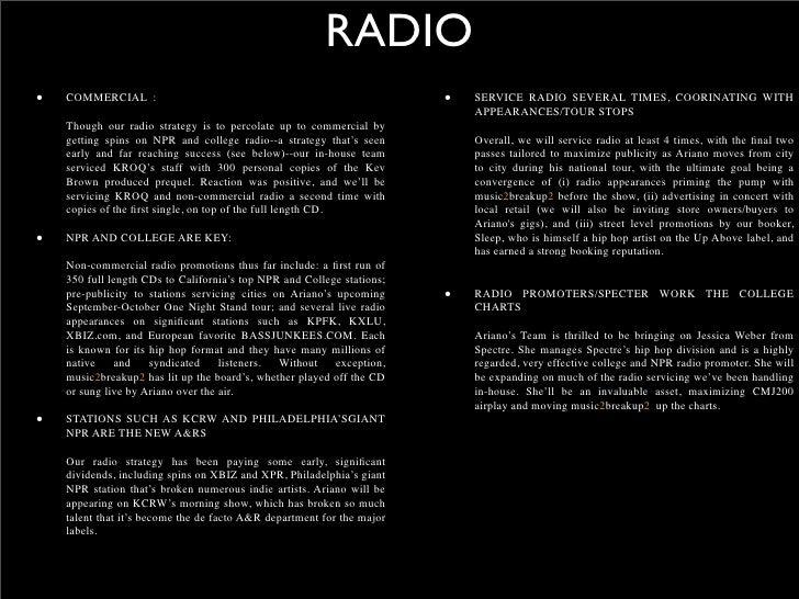 New Media Music Marketing, Digital Distribution, Promotion, Viral Vid…
