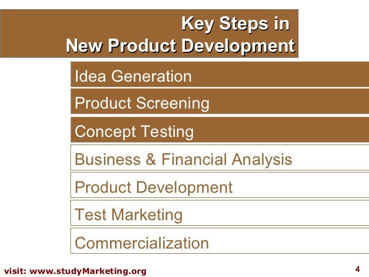 business product development plan