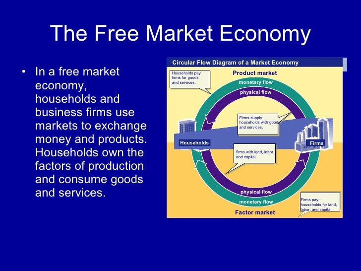Role of the govt macro economics chap02 circular flow model of a mixed economy 17 the free market ccuart Gallery